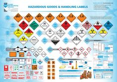 Shippers Declaration For Dangerous Goods Supply Chain