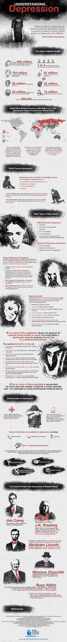 Understand More About Depression In These 3 Diagrams