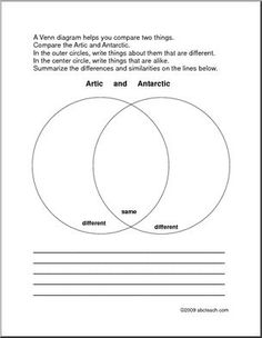 Polar exloration arctic and antarctic for kids venn diagrams venn diagram arctic and antarctica compare the arctic and antarctica with this simple venn ccuart Choice Image