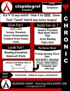 Cardiac 24 NCLEX-200-Anticoagulants Clopidegril Cardiac_MEDS_StickEnotes_Nursing KAMP N200-029