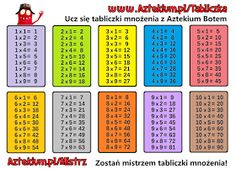 table de multiplication a imprimer grand format - Multiplication Table Printable, Learning Multiplication Tables, Math Multiplication, Table Addition, Times Tables, Interactive Learning, Kindergarten Worksheets, Free Worksheets, Printable Worksheets
