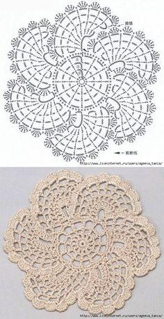 Elegant crochet patterns of flowers free crochet flower patterns RICSLDT Crochet Vintage, Crochet Art, Thread Crochet, Crochet Stitches, Easy Crochet, Crochet Doily Diagram, Crochet Motif Patterns, Crochet Circles, Crochet Squares