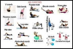 stretch exercise for abs | Not sure which abs exercises to do other than crunches? Here are a few ...