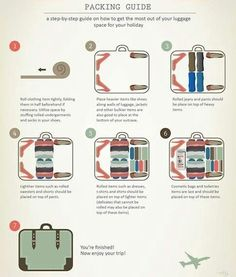 Learn how to fit everything into your suitcase. | 21 Life-Changing Travel Charts You Wish You Knew About Sooner