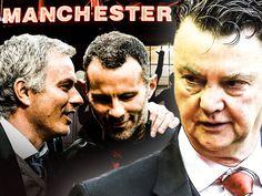 United quiet on Mourinho talks
