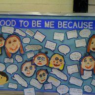 All About me Display, classroom display, class display, Ourselves, All About Me, bodies, Good to be me, Early Years (EYFS), KS1 & KS2 Primary Resources