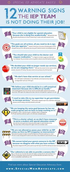 12 common phrases the IEP Team may use to avoid providing services in IEP meetings. As a parent advocate you need to know what these phrases really mean. Iep Binder, Special Education Law, Iep Meetings, Education Conferences, Adhd Strategies, School Social Work, Iep School, School Days, Graduate School