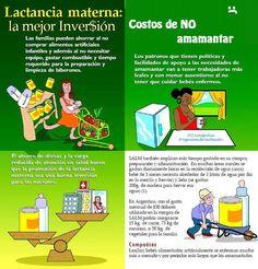 Lactancia materna. La mejor inversión.