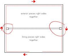 perfect zipper ends