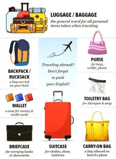 English Vocabulary for Travel