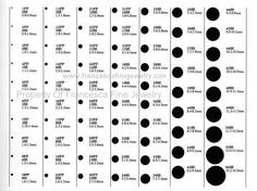 Bead size chart with lists of how many beads per inch for each size womens ring size chart us hart greentooth Choice Image