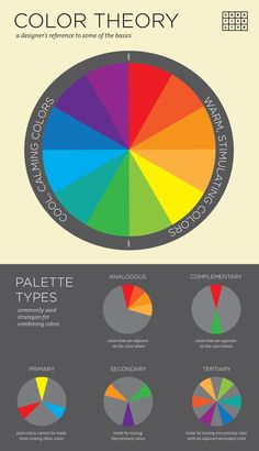 Psychology infographic and charts Color in the Wild: Learning Color Theory from Everyday Life. Infographic Description Color in the Wild: Learning Color Elements And Principles, Elements Of Art, Elements Of Design Color, Color Theory For Designers, Design Theory, Graphisches Design, Design Ideas, Calming Colors, Color Psychology