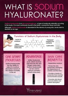 What is Sodium Hyaluronate?  It is a type of molecule abundant in the dermis of young skin and it starts to decline as we age.