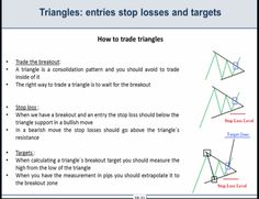 How to Trade Triangles