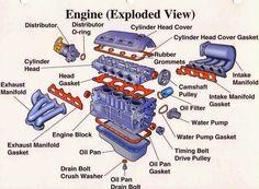 Engine Exploded