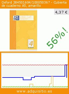 Oxford 384501604/100050367 - Cubierta de cuaderno A5, amarillo (Productos de oficina). Baja 56%! Precio actual 4,37 €, el precio anterior fue de 9,99 €. https://www.adquisitio.es/oxford/384501604100050367