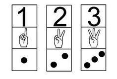La bande numérique dans les 3 représentations constellation, doigt et nombre