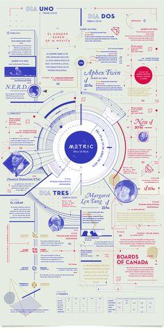 Metric on Behance