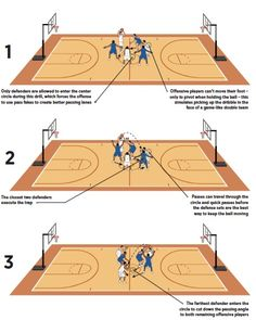 The Best Basketball Drills To Improve Your Game - Ideas Ideas Ideas Club Basketball Court Size, Outdoor Basketball Court, Basketball Systems, Basketball Scoreboard, Basketball Plays, Basketball Is Life, Basketball Workouts, Basketball Skills, Volleyball Team