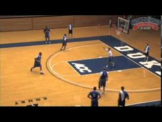 Teach Players to Survey the Floor! - Basketball 2015 #26 - YouTube