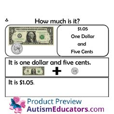 Dollars and Cents for Autism: Inspired by Evan Autism Resources.