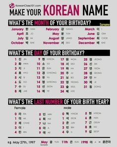 My Korean name is 강지라 (Gang Ji-Ra*) I swear I'm going to use this one day! 😊 What is your Korean name? I want to know! Korean Slang, Korean Phrases, Korean Quotes, Chinese Phrases, Sms Language, Sign Language Alphabet, Hangul Alphabet, Spanish Language, French Language
