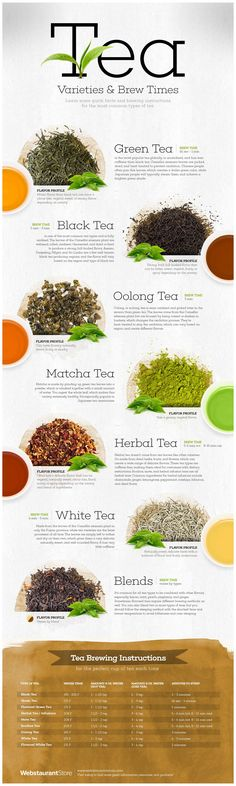 How long should I brew my tea? What is the optimal temperature for tea brewing? The answers to these questions depend on the type of tea you're using.