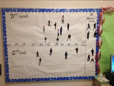 Great start to show Accelerated Reader progress. Take fun pics of your students, cut them out, and move them weekly. Use percentages for this instead of points since goals are different. Stem Bulletin Boards, Accelerated Reader, 6th Grade Ela, Teachers Corner, Elementary Education, Future Classroom, Teaching Tips, Board Ideas, Classroom Management