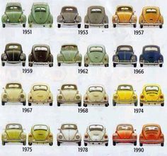 Evolution of the VW Beetle, 1951-1990.