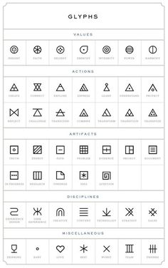 I love the idea of glyphs for tattoos! Would be great as finger tats