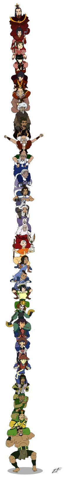 Avatar the last airbender characters on Shoulders! by erinxf.deviantart.com on @deviantART
