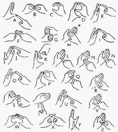 Deaf Blind Interpreting   Image: The Two-Handed Manual Alphabet for the Deaf.