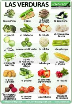 Spanish vocabuary: Vegetables in Spanish (including regional variations) - Las Verduras en español If you find this info graphic useful, please share, like or pin it for your friends. Spanish Grammar, Spanish Vocabulary, Spanish Phrases, Spanish Words, Spanish Language Learning, Teaching Spanish, Spanish Idioms, Preschool Spanish, Spanish Flashcards