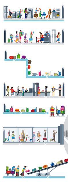 Ilustración sobre los procesos de seguridad en los Aeropuertos para Airline Passenger Experience Magazine de Apex.