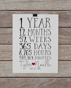 First Anniversary Together 1 Year Anniversary by LittlePaperMap