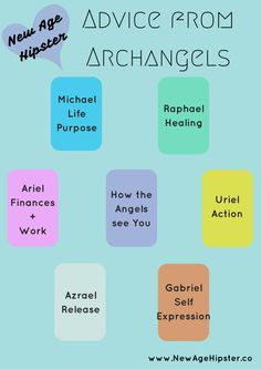 Advice from Archangels! Grab your cards and get the goss! x                                                                                                                                                                                 More