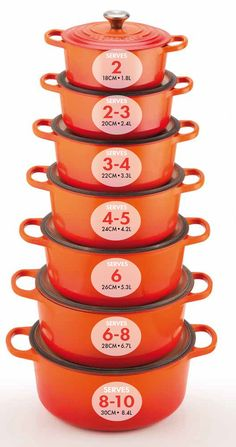 So excited.found an amazing deal on a L Le Creuset round Le Creuset Uk, Le Creuset Cast Iron, Le Creuset Cookware, Enamel Cookware, Cookware Set, Kitchen Items, Kitchen Utensils, Kitchen Gadgets, Cooking Gadgets