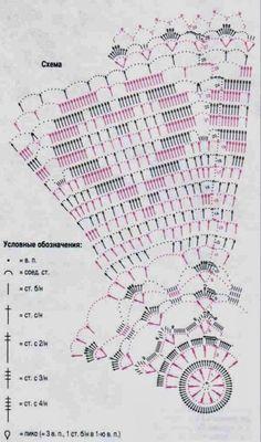 Sensational Benefiting From Beginners Crochet Ideas. Awesome Benefiting From Beginners Crochet Ideas. Filet Crochet, Mandala Au Crochet, Free Crochet Doily Patterns, Crochet Placemats, Crochet Doily Diagram, Crochet Motifs, Crochet Chart, Crochet Designs, Crochet Stitches