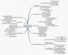 33dd92d119c05bb90262d49c96036ead using mind maps for ux design part 3 content strategy maps on social media management proposal template