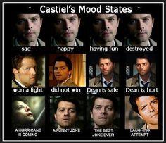 Castiel's mood states