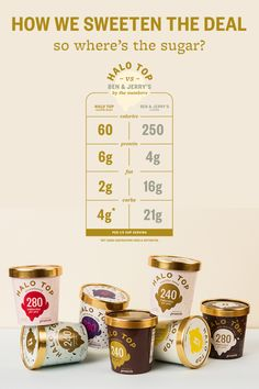In short, Halo Top uses organic stevia. Stevia is a plant native to Paraguay that's been used to sweeten foods and beverages for more than 200 years. And, because it's so tasty, they use it as a sugar replacement. Visit halotop.com to learn more and to see other reasons why it's the best ice cream around!
