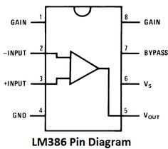 1000 images about Pin Diagrams on Pinterest Electronic
