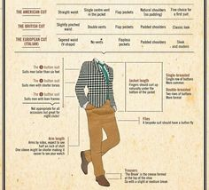 17 Tips For Being A Better Best Man - Make sure your suit fits.