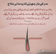 Wazifa for hair lose Quran Quotes Inspirational, Islamic Love Quotes, Religious Quotes, Islamic Phrases, Islamic Messages, Islamic Teachings, Islamic Dua, Hair Tips In Urdu, Hair Fall Remedy