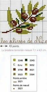 cross stitch chart olives from nice