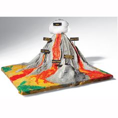volcano projects for middle school - Google Search