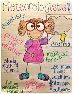 Since we are studying about weather, students need to be aware of who a meteorologist is and what they do. A meteorologist anchor chart would be great to create so the students can see what meteorologists do. Teaching Weather, Preschool Weather, Weather Science, Weather Unit, Weather And Climate, Weather Crafts, Wild Weather, Severe Weather, Weather Forecast