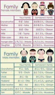 Japanese family kanji #japaneselessons #easyjapaneselanguage