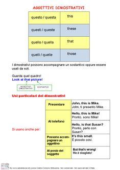 Aggettivi-dimostrativi.png (801×1133)