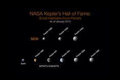 Cientistas descobrem 8 planetas em uma zona onde é possível haver vida